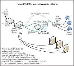 com installation diagrams vertex hosted voip and auxiliary switch