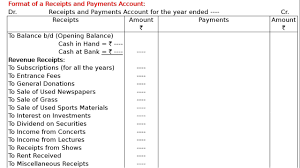 Examples Of Receipt Of Payment Format Of A Receipts And Payments Account