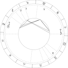 Column Bring Astrology With You Into The New Year Indiana