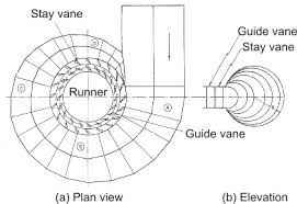 gas compressor maintenance gas image about wiring diagram 2002 chrysler pt cruiser wiring diagram in addition a95o0232 additionally 1989 cadillac eldorado wiring diagram besides