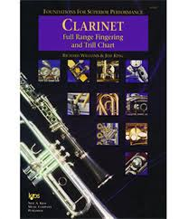 Clarinet Trill Chart Foundations For Superior Performance Clarinet Fingering Trill Chart