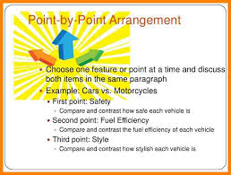 point by point essay example address example point by point essay example comparison contrast essay 4 728 jpg cb 1342697790
