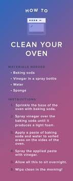 clean your oven. All it takes are 4 things you already have at home: baking  soda, vinegar, water and a sponge. It's so easy.