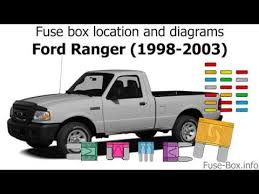 fuse box location and diagrams ford Ford Ranger Xlt Fuse Box Diagram 91 Ford Ranger Fuse Panel
