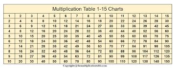 blank printable multiplication chart 1