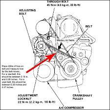 94 honda civic alarm wiring diagram wiring diagram 94 Honda Civic Fuse Box Diagram 2002 honda civic wiring schematic diagrams wiring diagram honda civic ex image 1994 fuse box 1994 honda civic fuse box diagram