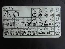 honda ep3 fuse box honda wiring diagrams
