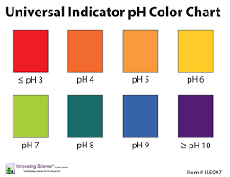 Ph Color Chart Is5099 Universal Indicator Ph Color Chart Pk 30