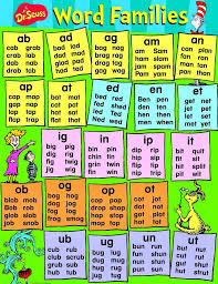 Free Dr Seuss Math Printable Worksheets for Kids   Printable moreover  likewise Dr  Seuss Coloring Pages  Celebrate Dr  Seuss's Birthday with Your as well Best 25  Weather activities ideas on Pinterest   Weather together with This is a week of activities for Dr  Seuss' birthday    books likewise Let's Read Across America     Kindergarten  Glamour and School also Best 25  Dr seuss day ideas on Pinterest   Dr seuss crafts  Dr in addition Free Dr Seuss Math Printable Worksheets for Kids   Printable moreover FREE Dr  Seuss Printables Pack   Kindergarten  March and School moreover  further . on free dr seuss inspired printables for kids worksheets best images on pinterest math school and children creative clroom ideas thing twins march is reading month printable 2nd grade