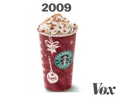 Starbuckss Red Cup Controversy Explained Vox