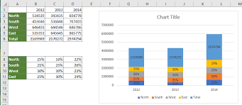 Percentage Chart Excel How To Show Percentages In Stacked Column Chart In Excel