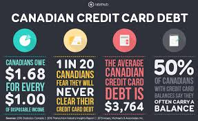 Using A Credit Card To Pay Off A Credit Card 3 Ways To Pay Off High Interest Credit Card Debt Slice Ca
