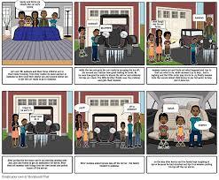 Samantha chapter 1 Storyboard par 400b164f
