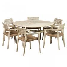 debenhams ribbed table runner runners revamp your outdoor space with sheerluxe regard proportions round rugs antelope