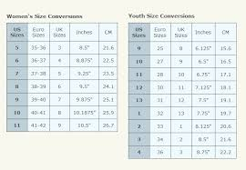 Do You Have A Size Conversion Chart For My Shoe Size
