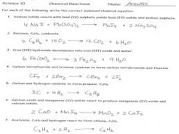 Quiz & Worksheet - Chemical Equations On The Ap Chemistry Exam ...