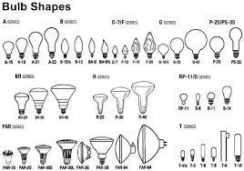 Light Bulb Compatibility Chart Led Information Ledlight Com