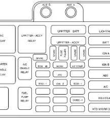 gmc c6500 wiring diagram for truck 1999 kodiak c6500 wiring gmc c7500 fuse box wiring diagram schematics 2002 gmc c6500 chipper truck 1998 gmc c7500 topkick