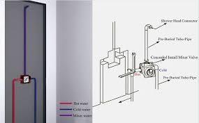 shower valve mixer shower valve mixer