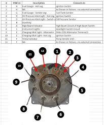 jeep fuel gauge wiring wiring diagram list jeep fuel gauge wiring wiring diagram expert jeep fuel gauge wiring jeep fuel gauge wiring