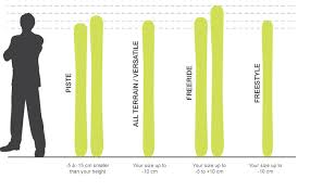Powder Skis Size Chart Choosing The Skis That Are Right For You Wedze