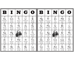 What's New at Science Notes - Periodic Tables and More - Science ...