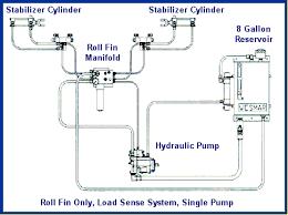 hydraulic systems thrusters stabilizers davits winches wesmar roll fin stabilizer hydraulic system diagram