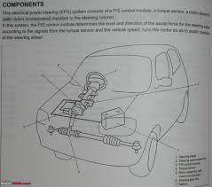 alto car electrical wiring diagram wiring schematics and diagrams maruti suzuki alto electrical wiring diagram digital