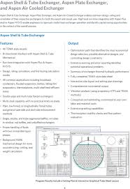 Shell And Tube Heat Exchanger Design Calculator Aspen Exchanger Design Rating Family Pdf Free Download
