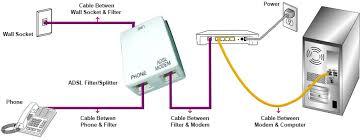 support adsl filter setup guide adsl filter splitter setup guide