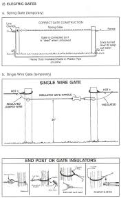 electric fence how to install electric fence diagram circuit at Electric Fence Wiring Diagram
