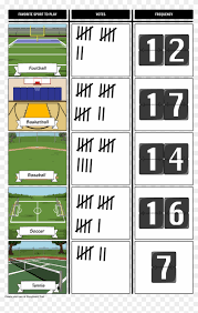 Tally Charts In Sport Hd Png Download 4237430 Pikpng