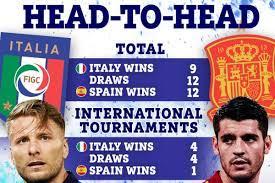 Italy vs Spain head-to-head record ...