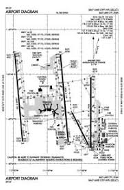Kslc Approach Charts Salt Lake City International Airport Kslc Slc Airport