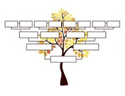free familytree maker free editable family tree maker templates customize online free