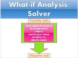 how to use solver in excel solving linear programming problems