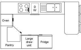 basic kitchen design layouts. Fine Design Kitchen Design Simple Plans Small For Kit On Basic Layouts S