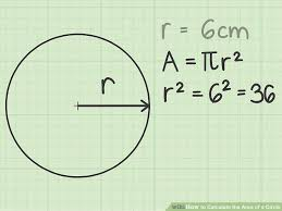 image titled calculate the area of a circle step 2