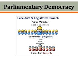 direct and representative democracy venn diagram parliamentary democracy diagram great installation of wiring diagram