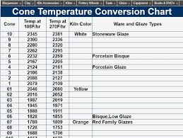 Pyrometric Cone Temperature Conversion Chart Clay King Com