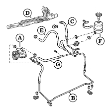 2003 cavalier headlight wiring diagram images cavalier wiring diagram also fuel tank pressure sensor wiring on 2003 saab 9