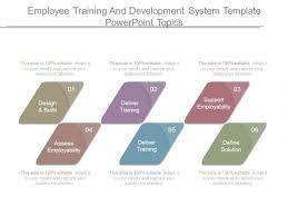 Employee Training Powerpoint Employee Training And Development System Template Powerpoint Topics