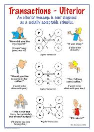 Transaction Analysis Chart Transactional Analysis A Pictorial Reference The Basic Concepts Of Ta