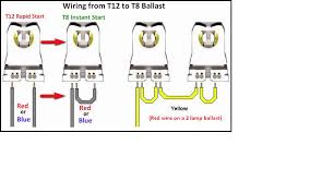 wiring diagram1 magnetic ballast wiring diagram 2 lamp t12 ballast wiring diagram wiring diagram to convert