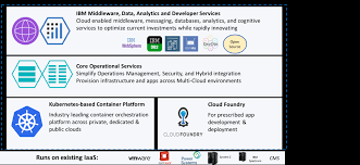 The Multicloud Era Is Here Is Your Team Ready