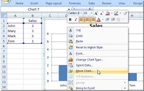 How To Add Multiple Charts To An Excel Chart Sheet Excel