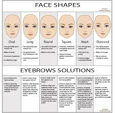 eyebrows shape for each face shape