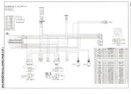 polaris 700 wiring diagram change your idea wiring diagram polaris wiring diagrams wiring diagram data rh 2 7 5 reisen fuer meister de 2004 polaris sportsman 700 wiring diagram polaris sportsman 700 wiring diagram