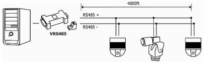 rs 422 wiring diagram wiring diagram and hernes rs 422 circuit diagram image about wiring