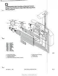johnson evinrude tilt trim wiring diagram wiring library power trim wiring diagram johnson best diagram johnson ignition rh typeonscreen info 90 hp johnson outboard